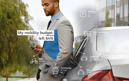 Mobility budget: an alternative to the company car