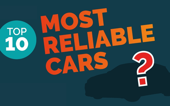 Warrantywise Reveals The Top 10 Most And Least Reliable Used Cars Automotive News