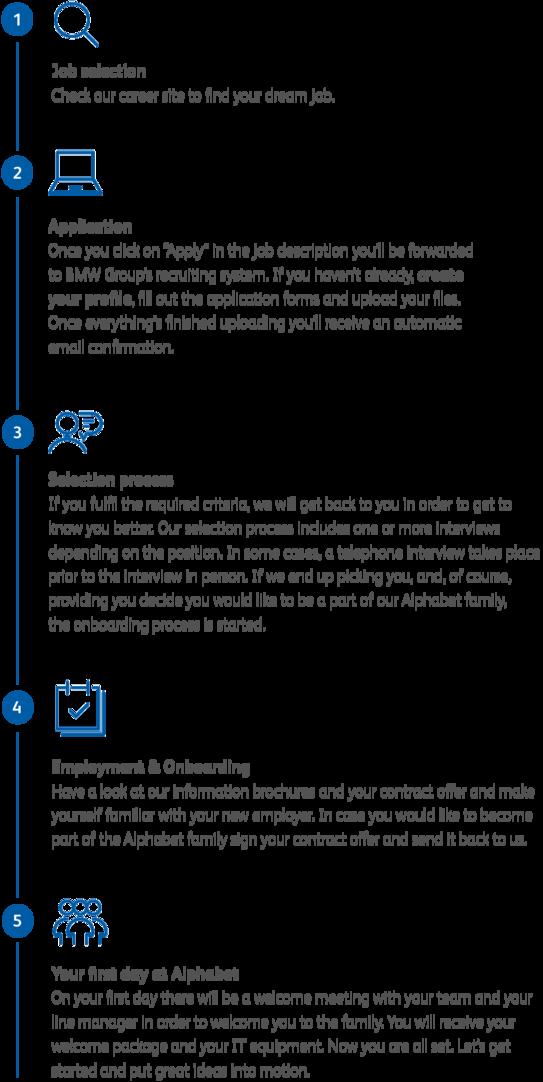 Career Job Application Process Alphabet